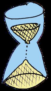 time management scientific articles