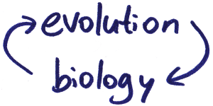 Evolution Biology